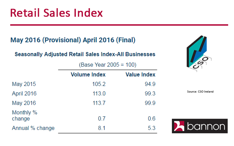 retail-sales-may-2016-cso